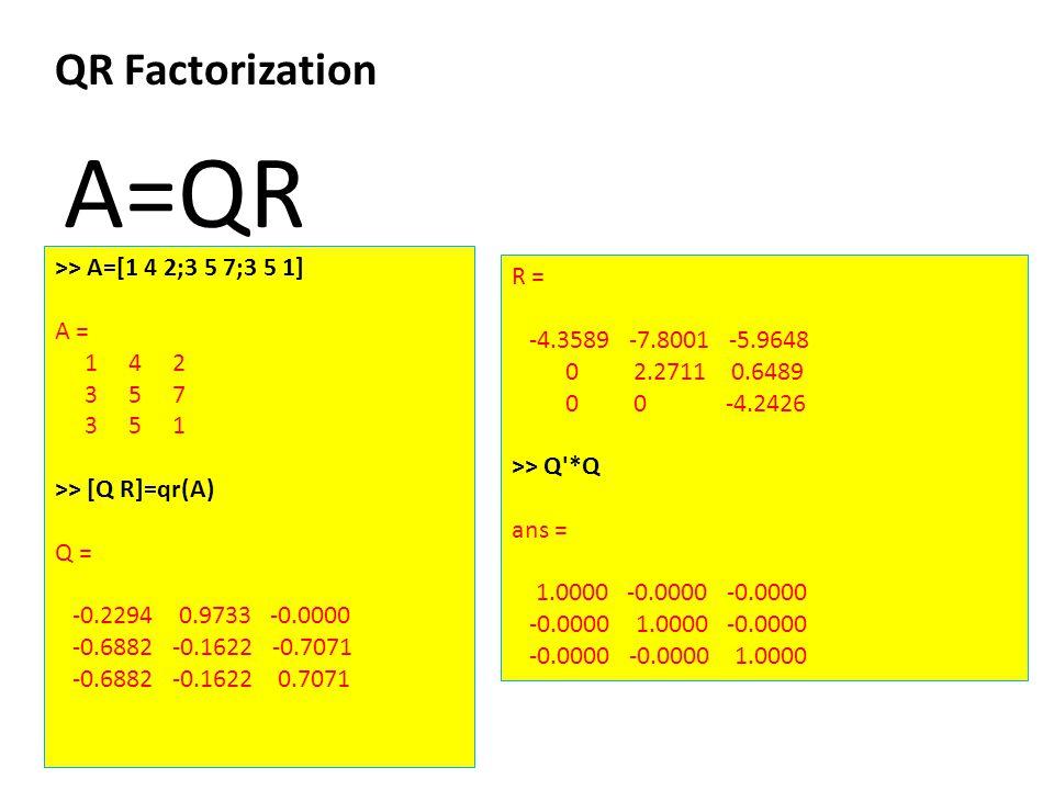 QR Factorization A=QR >> A=[1 4 2;3 5 7;3 5 1] A = 1 4 2 3 5 7 3 5 1 >> [Q R]=qr(A) Q = -0.2294 0.9733 -0.0000 -0.6882 -0.1622 -0.7071 -0.6882 -0.1622 0.7071 R = -4.3589 -7.8001 -5.9648 0 2.2711 0.6489 0 0 -4.2426 >> Q *Q ans = 1.0000 -0.0000 -0.0000 -0.0000 1.0000 -0.0000 -0.0000 -0.0000 1.0000