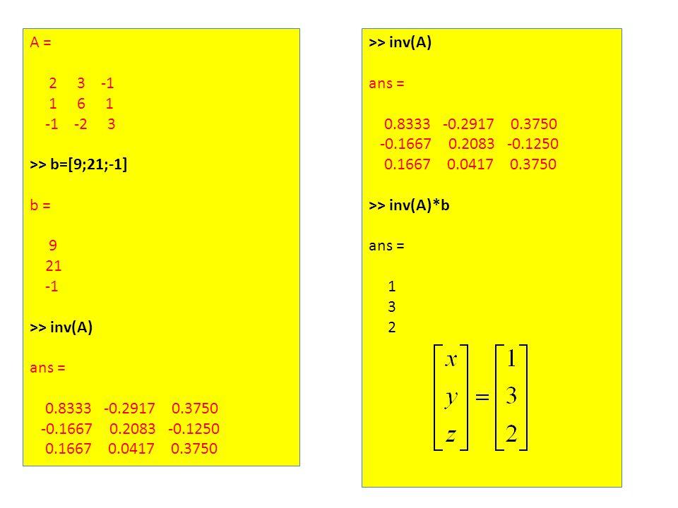 A = 2 3 -1 1 6 1 -1 -2 3 >> b=[9;21;-1] b = 9 21 >> inv(A) ans = 0.8333 -0.2917 0.3750 -0.1667 0.2083 -0.1250 0.1667 0.0417 0.3750 >> inv(A) ans = 0.8333 -0.2917 0.3750 -0.1667 0.2083 -0.1250 0.1667 0.0417 0.3750 >> inv(A)*b ans = 1 3 2