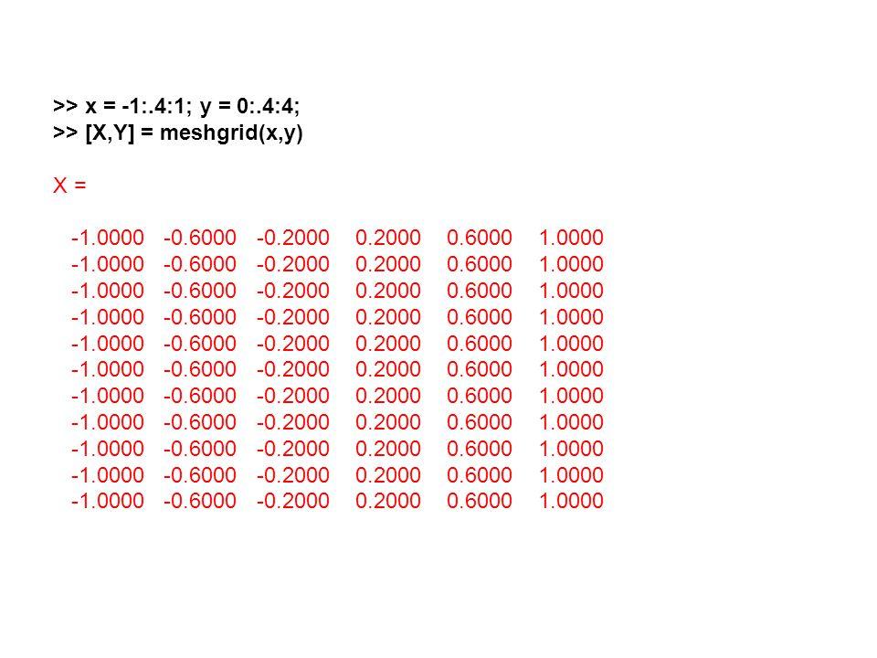 >> x = -1:.4:1; y = 0:.4:4; >> [X,Y] = meshgrid(x,y) X = -1.0000 -0.6000 -0.2000 0.2000 0.6000 1.0000