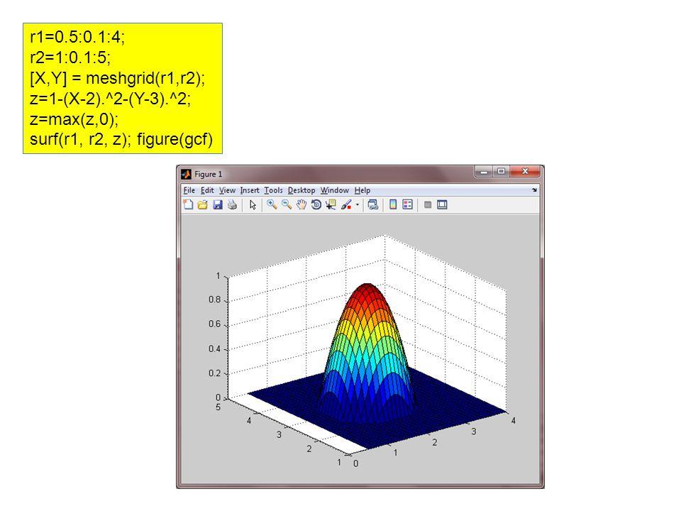 r1=0.5:0.1:4; r2=1:0.1:5; [X,Y] = meshgrid(r1,r2); z=1-(X-2).^2-(Y-3).^2; z=max(z,0); surf(r1, r2, z); figure(gcf)