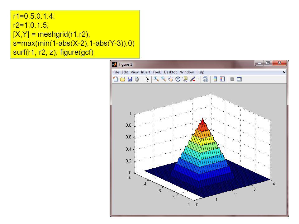 r1=0.5:0.1:4; r2=1:0.1:5; [X,Y] = meshgrid(r1,r2); s=max(min(1-abs(X-2),1-abs(Y-3)),0) surf(r1, r2, z); figure(gcf)