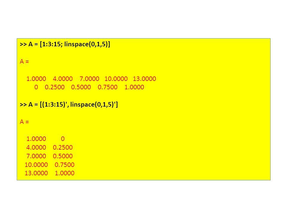 >> A = [1:3:15; linspace(0,1,5)] A = 1.0000 4.0000 7.0000 10.0000 13.0000 0 0.2500 0.5000 0.7500 1.0000 >> A = [(1:3:15) , linspace(0,1,5) ] A = 1.0000 0 4.0000 0.2500 7.0000 0.5000 10.0000 0.7500 13.0000 1.0000