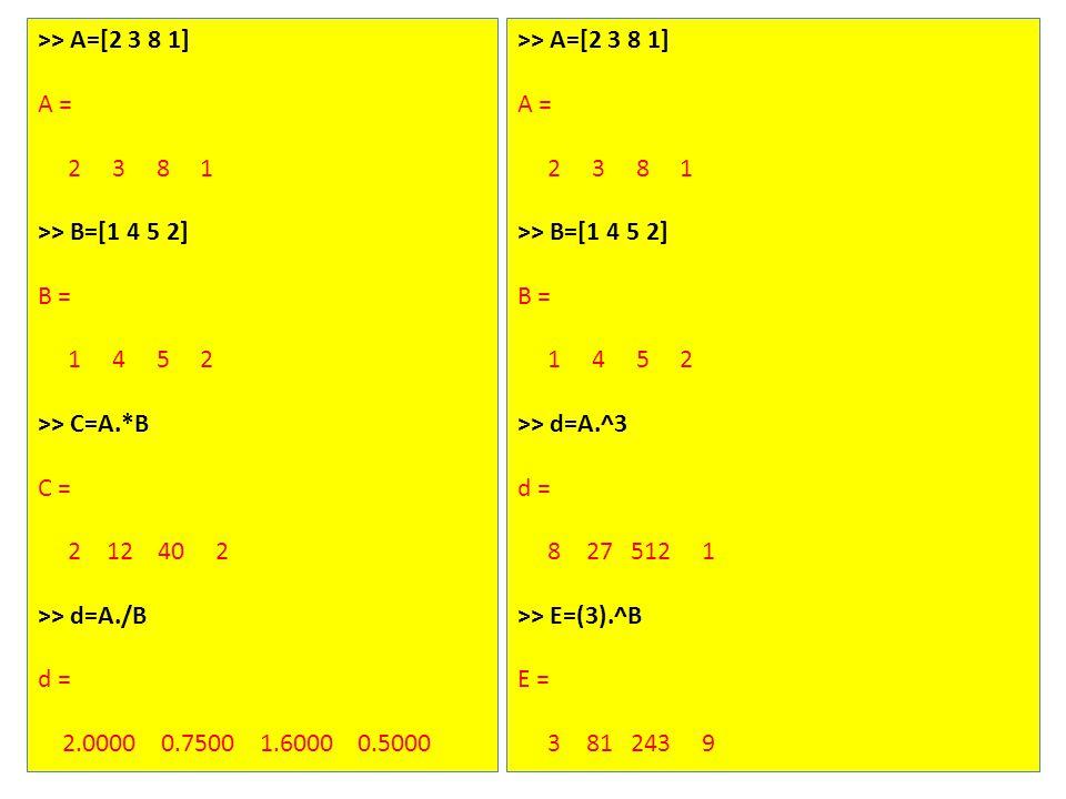 >> A=[2 3 8 1] A = 2 3 8 1 >> B=[1 4 5 2] B = 1 4 5 2 >> C=A.*B C = 2 12 40 2 >> d=A./B d = 2.0000 0.7500 1.6000 0.5000 >> A=[2 3 8 1] A = 2 3 8 1 >> B=[1 4 5 2] B = 1 4 5 2 >> d=A.^3 d = 8 27 512 1 >> E=(3).^B E = 3 81 243 9