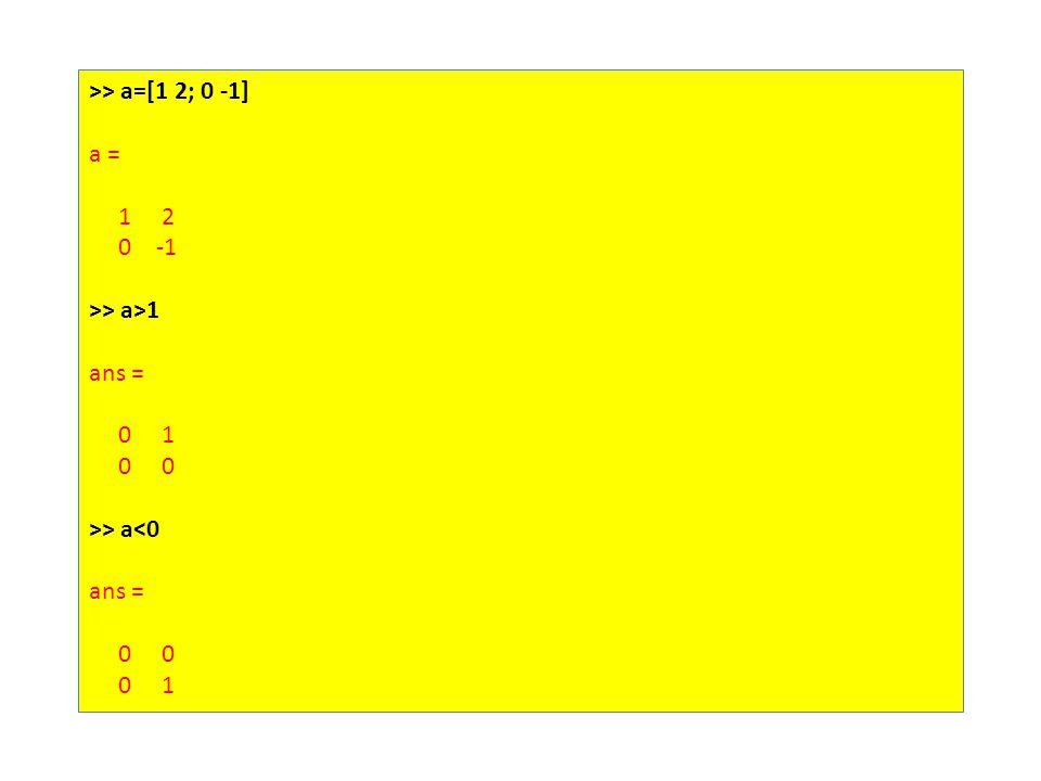 >> a=[1 2; 0 -1] a = 1 2 0 -1 >> a>1 ans = 0 1 0 0 >> a<0 ans = 0 0 0 1