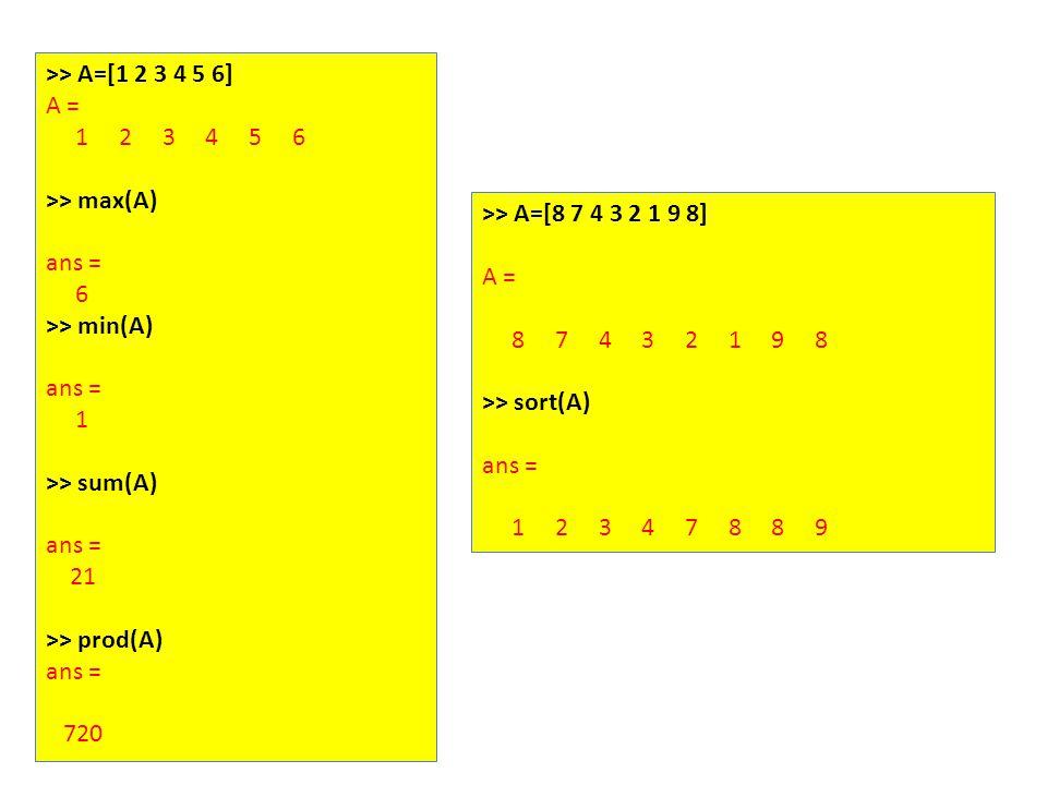 >> A=[1 2 3 4 5 6] A = 1 2 3 4 5 6 >> max(A) ans = 6 >> min(A) ans = 1 >> sum(A) ans = 21 >> prod(A) ans = 720 >> A=[8 7 4 3 2 1 9 8] A = 8 7 4 3 2 1 9 8 >> sort(A) ans = 1 2 3 4 7 8 8 9