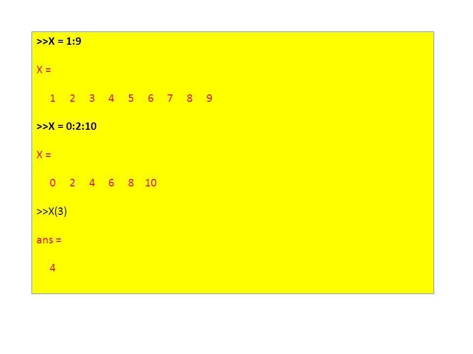 >>X = 1:9 X = 1 2 3 4 5 6 7 8 9 >>X = 0:2:10 X = 0 2 4 6 8 10 >>X(3) ans = 4