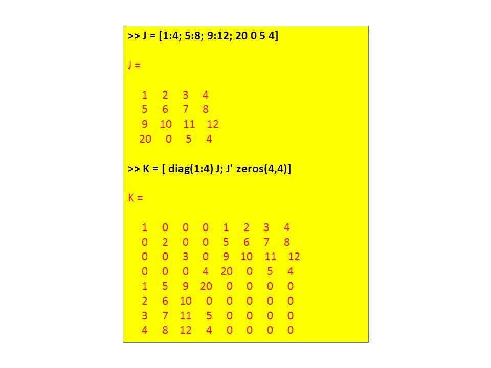 >> J = [1:4; 5:8; 9:12; 20 0 5 4] J = 1 2 3 4 5 6 7 8 9 10 11 12 20 0 5 4 >> K = [ diag(1:4) J; J zeros(4,4)] K = 1 0 0 0 1 2 3 4 0 2 0 0 5 6 7 8 0 0 3 0 9 10 11 12 0 0 0 4 20 0 5 4 1 5 9 20 0 0 0 0 2 6 10 0 0 0 0 0 3 7 11 5 0 0 0 0 4 8 12 4 0 0 0 0