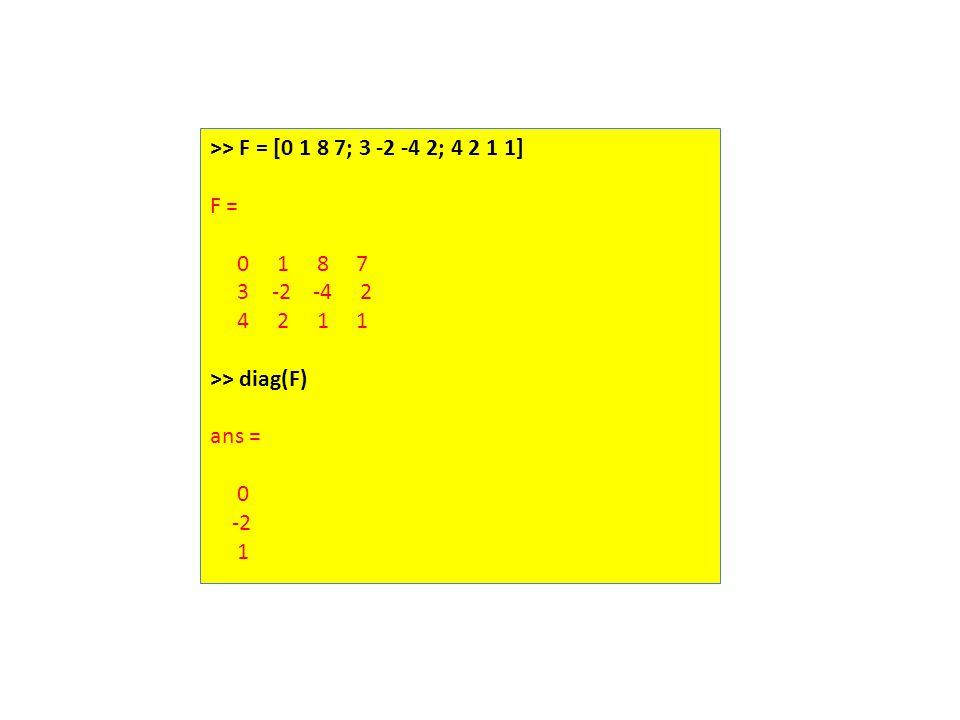 >> F = [0 1 8 7; 3 -2 -4 2; 4 2 1 1] F = 0 1 8 7 3 -2 -4 2 4 2 1 1 >> diag(F) ans = 0 -2 1