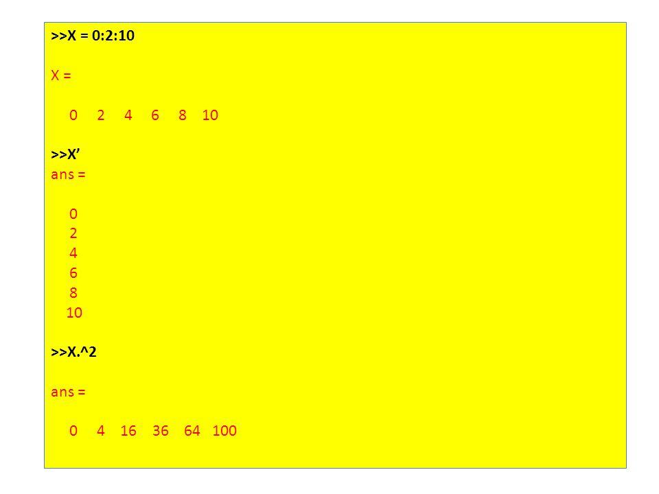 >>X = 0:2:10 X = 0 2 4 6 8 10 >>X' ans = 0 2 4 6 8 10 >>X.^2 ans = 0 4 16 36 64 100