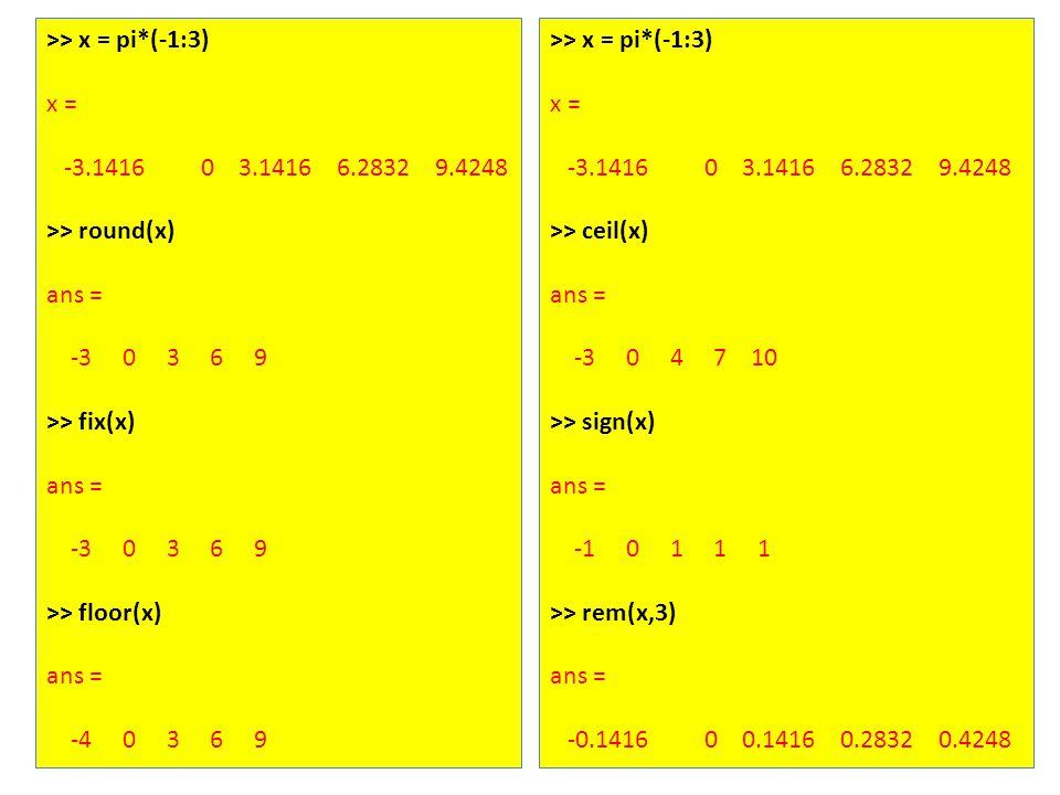 >> x = pi*(-1:3) x = -3.1416 0 3.1416 6.2832 9.4248 >> round(x) ans = -3 0 3 6 9 >> fix(x) ans = -3 0 3 6 9 >> floor(x) ans = -4 0 3 6 9 >> x = pi*(-1:3) x = -3.1416 0 3.1416 6.2832 9.4248 >> ceil(x) ans = -3 0 4 7 10 >> sign(x) ans = -1 0 1 1 1 >> rem(x,3) ans = -0.1416 0 0.1416 0.2832 0.4248