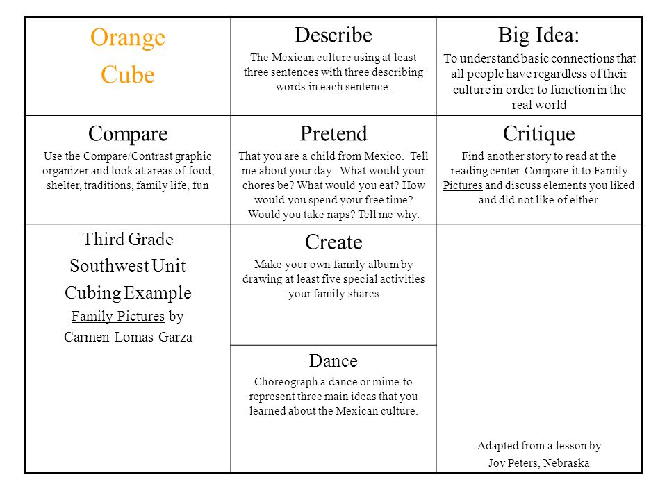 Orange Cube Describe The Mexican culture using at least three sentences with three describing words in each sentence. Big Idea: To understand basic co