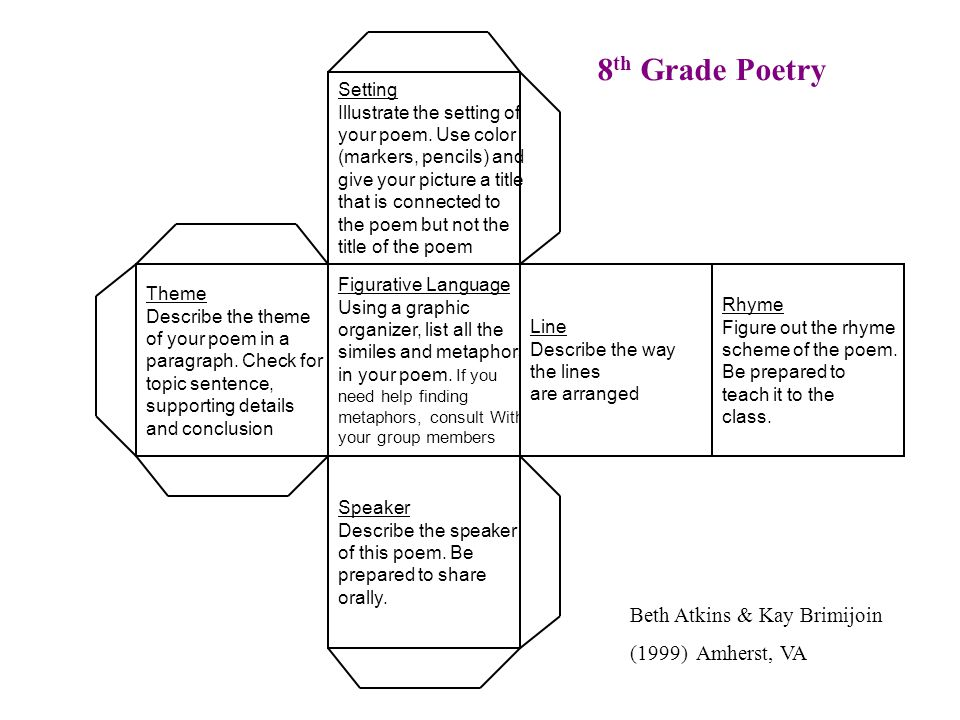 Theme Describe the theme of your poem in a paragraph. Check for topic sentence, supporting details and conclusion Figurative Language Using a graphic