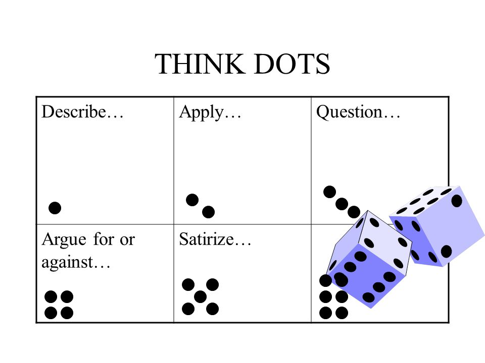 THINK DOTS Describe…Apply…Question… Argue for or against… Satirize…