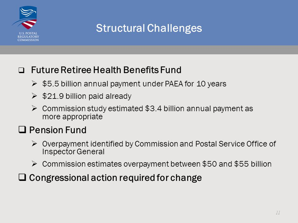 Structural Challenges  Future Retiree Health Benefits Fund  $5.5 billion annual payment under PAEA for 10 years  $21.9 billion paid already  Commi
