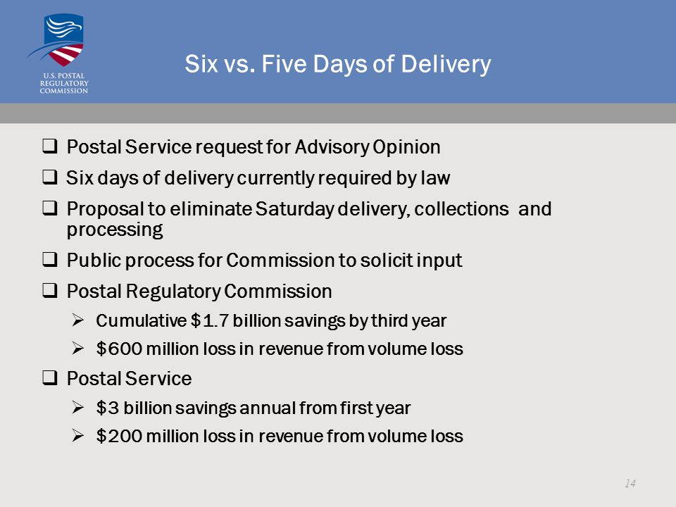Six vs. Five Days of Delivery  Postal Service request for Advisory Opinion  Six days of delivery currently required by law  Proposal to eliminate S