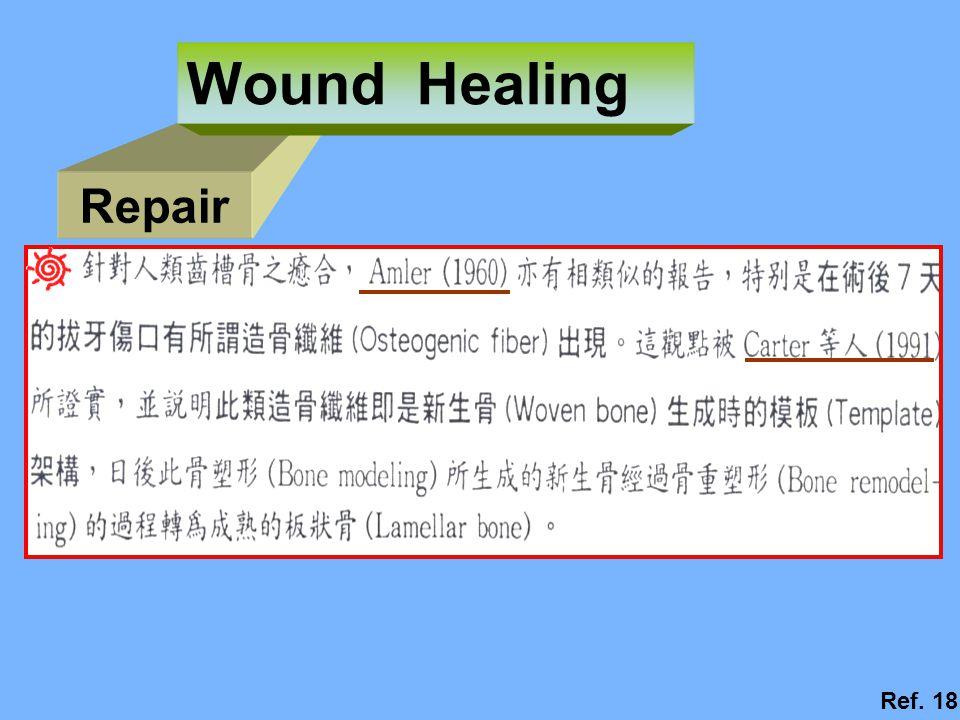 Repair Wound Healing Ref. 18