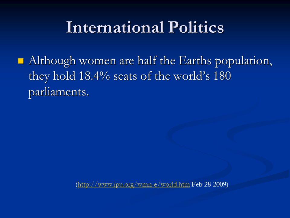 Women in Parliament—Worldwide Total44,644 Gender Breakdown Known For 44,044 Men35,951 Women8,094 Percentage of Women 18.4% http://www.ipu.org/wmn-e/world.htm--Marchhttp://www.ipu.org/wmn-e/world.htm--March 2009
