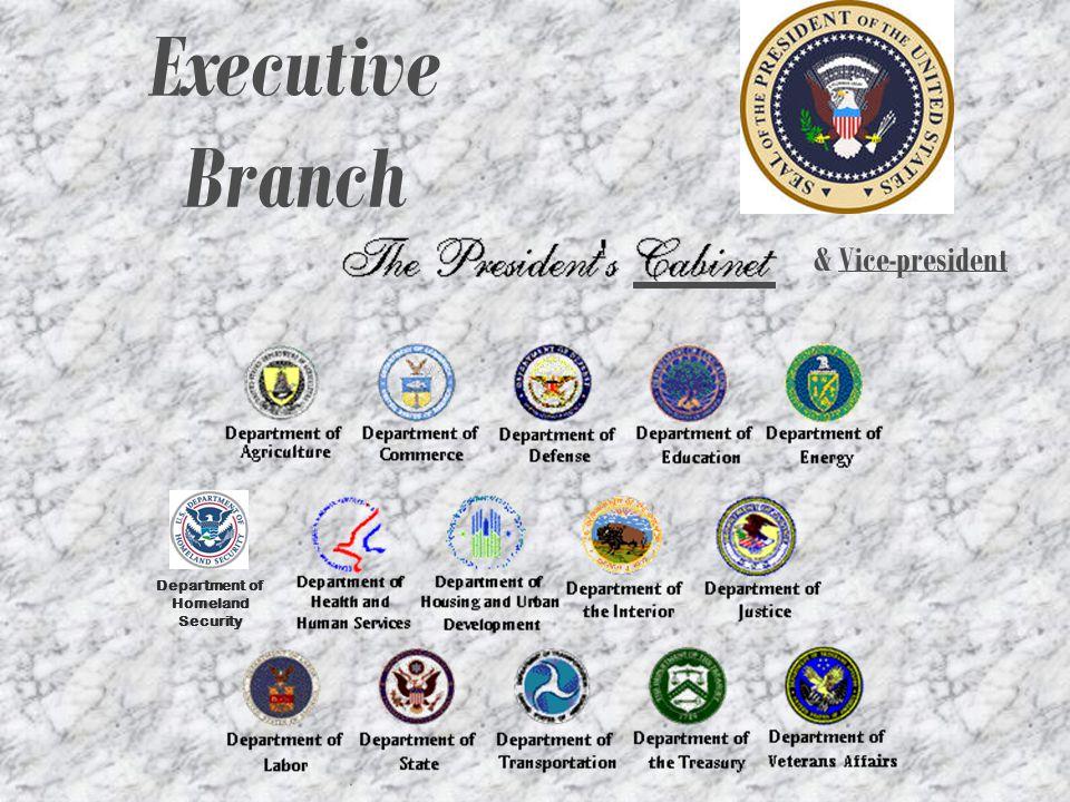 Judicial Branch 13.President/ Life terms/ good behavior 14.