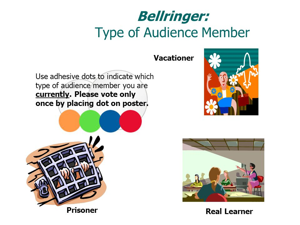 Bellringer: Type of Audience Member Use adhesive dots to indicate which type of audience member you are currently.