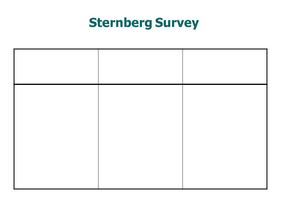 Sternberg Survey