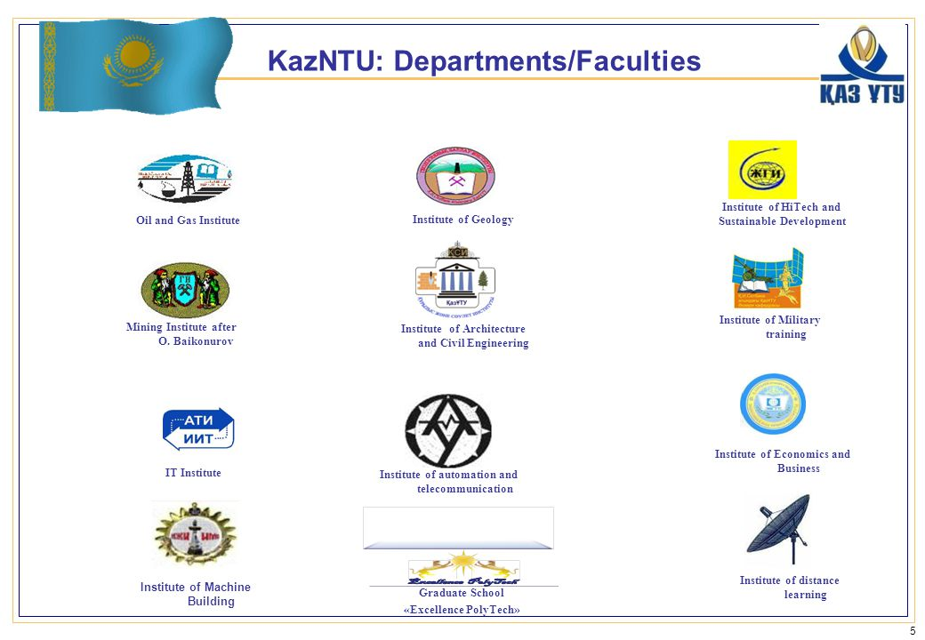 Institute of Machine Building KazNTU: Departments/Faculties Oil and Gas InstituteMining Institute after O.