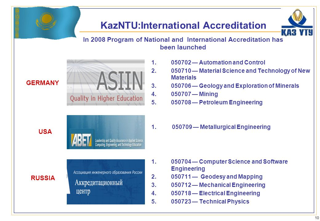 KazNTU:International Accreditation GERMANY USA RUSSIA 10 In 2008 Program of National and International Accreditation has been launched 1.050704 — Computer Science and Software Engineering 2.050711 — Geodesy and Mapping 3.050712 — Mechanical Engineering 4.050718 — Electrical Engineering 5.050723 — Technical Physics 1.050702 — Automation and Control 2.050710 — Material Science and Technology of New Materials 3.050706 — Geology and Exploration of Minerals 4.050707 — Mining 5.050708 — Petroleum Engineering 1.