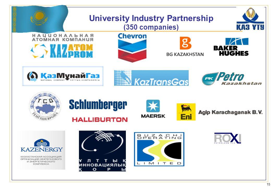 University Industry Partnership (350 companies) 15