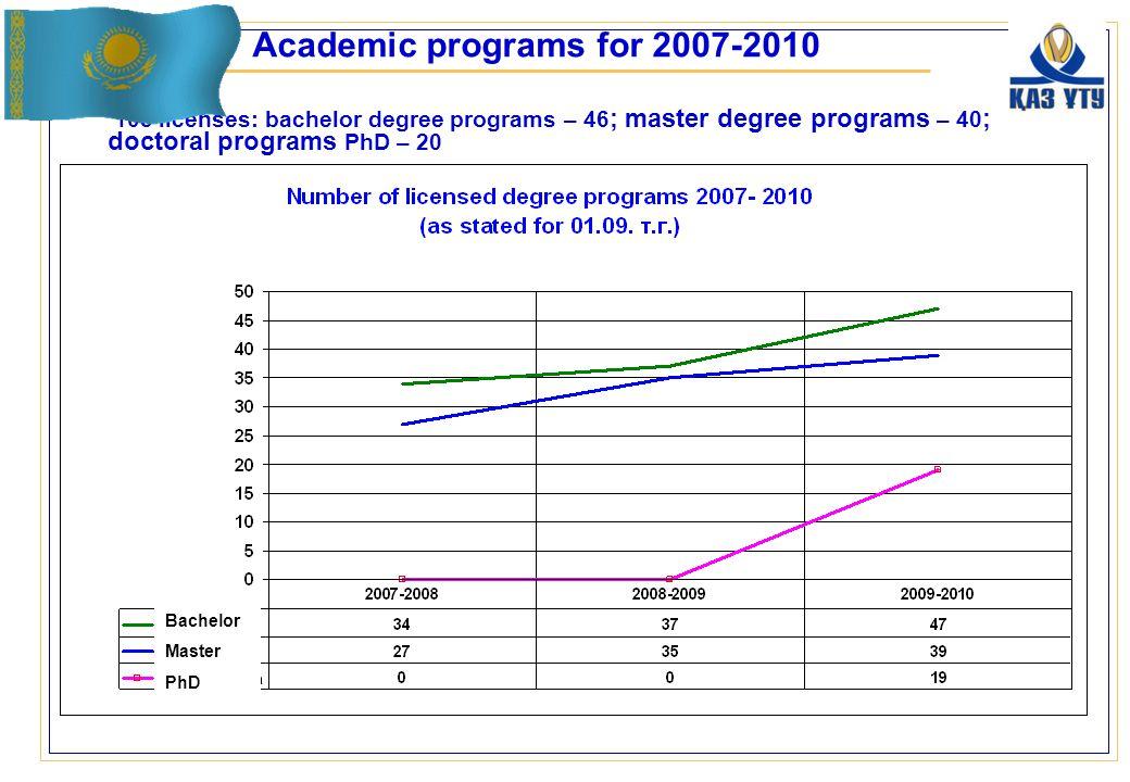 105 licenses: bachelor degree programs – 46 ; master degree programs – 40 ; doctoral programs PhD – 20 Academic programs for 2007-2010 8 Bachelor Master PhD