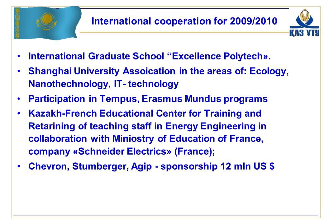 International Graduate School Excellence Polyteсh».