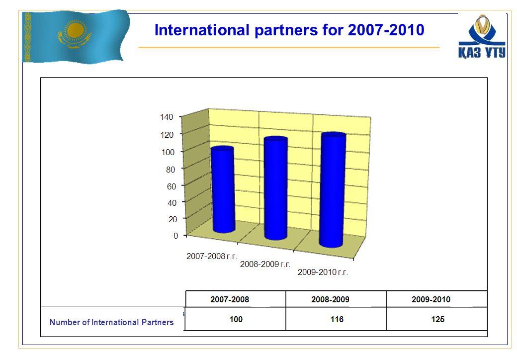 International partners for 2007-2010 Number of International Partners