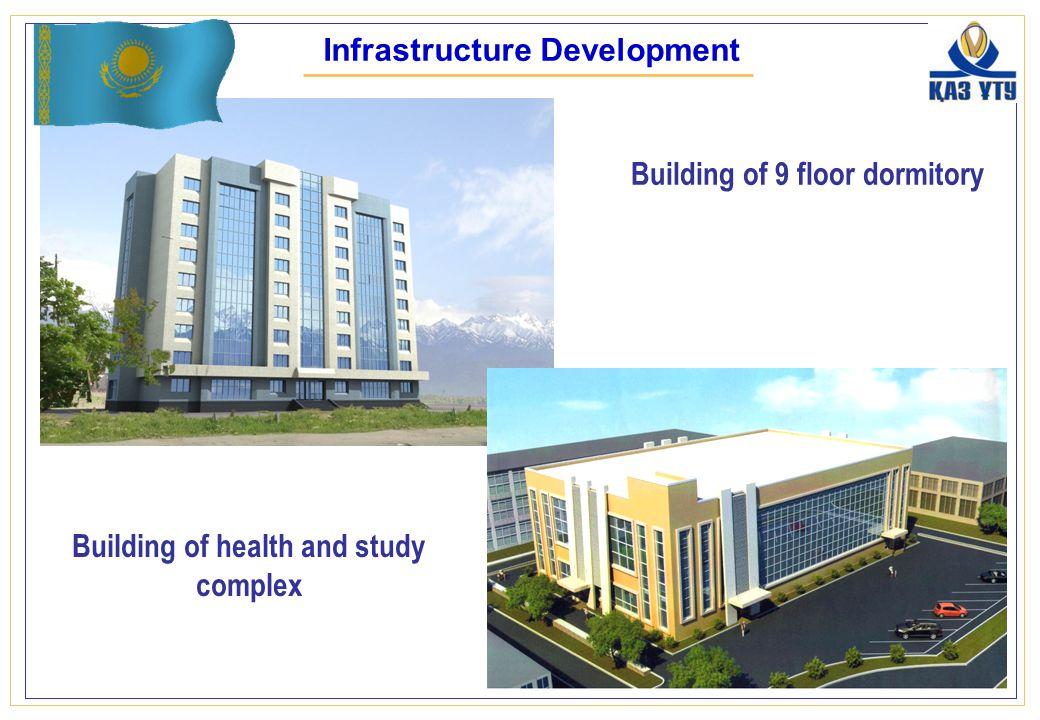 Building of 9 floor dormitory Building of health and study complex Infrastructure Development