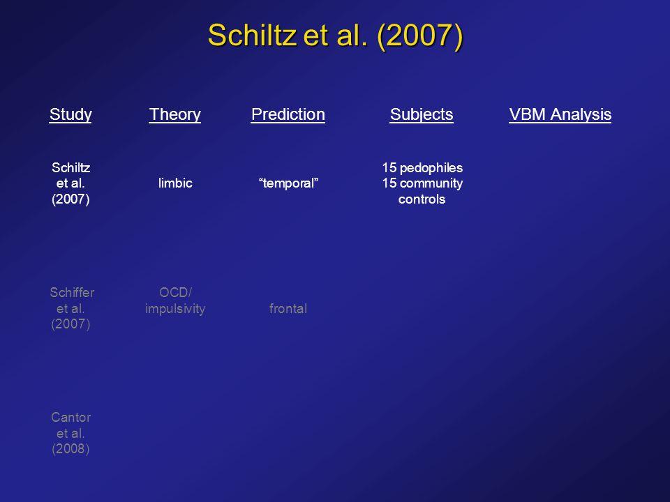 Schiltz et al.(2007) StudyTheoryPredictionSubjectsVBM Analysis Schiltz15 pedophiles et al.
