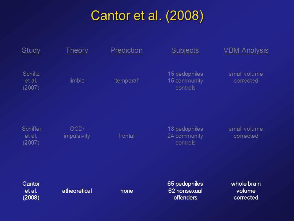 Cantor et al.