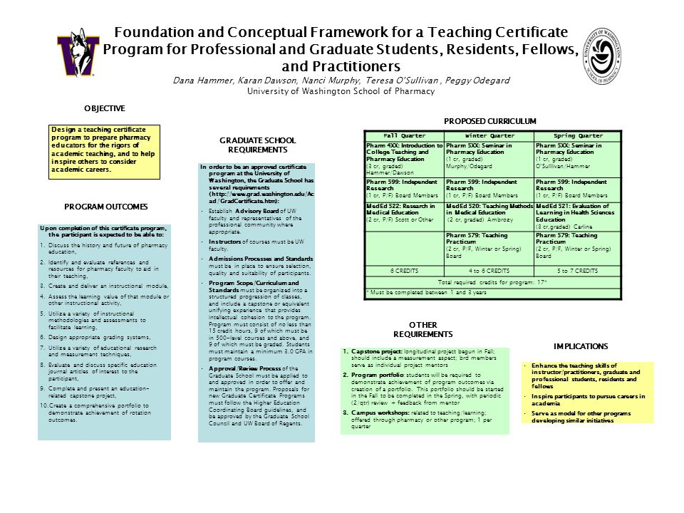 Foundation and Conceptual Framework for a Teaching Certificate Program for Professional and Graduate Students, Residents, Fellows, and Practitioners Dana Hammer, Karan Dawson, Nanci Murphy, Teresa O'Sullivan, Peggy Odegard University of Washington School of Pharmacy OBJECTIVE Upon completion of this certificate program, the participant is expected to be able to: 1.Discuss the history and future of pharmacy education, 2.Identify and evaluate references and resources for pharmacy faculty to aid in their teaching, 3.Create and deliver an instructional module, 4.Assess the learning value of that module or other instructional activity, 5.Utilize a variety of instructional methodologies and assessments to facilitate learning, 6.Design appropriate grading systems, 7.Utilize a variety of educational research and measurement techniques, 8.Evaluate and discuss specific education journal articles of interest to the participant, 9.Complete and present an education- related capstone project, 10.Create a comprehensive portfolio to demonstrate achievement of rotation outcomes.