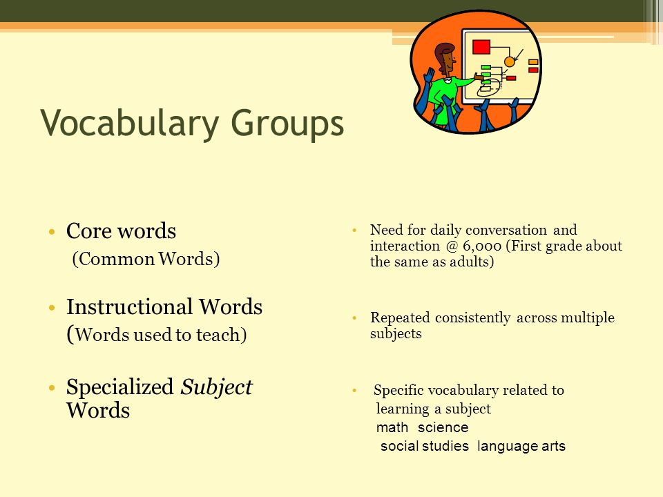 Vocabulary Groups Core words (Common Words) Instructional Words ( Words used to teach) Specialized Subject Words Need for daily conversation and interaction @ 6,000 (First grade about the same as adults) Repeated consistently across multiple subjects Specific vocabulary related to learning a subject math science social studies language arts