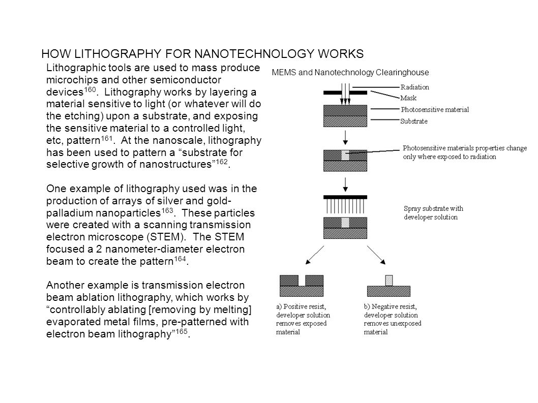HOW LITHOGRAPHY FOR NANOTECHNOLOGY WORKS Lithographic tools are used to mass produce microchips and other semiconductor devices 160. Lithography works