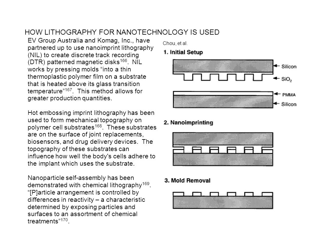HOW LITHOGRAPHY FOR NANOTECHNOLOGY IS USED EV Group Australia and Komag, Inc., have partnered up to use nanoimprint lithography (NIL) to create discre
