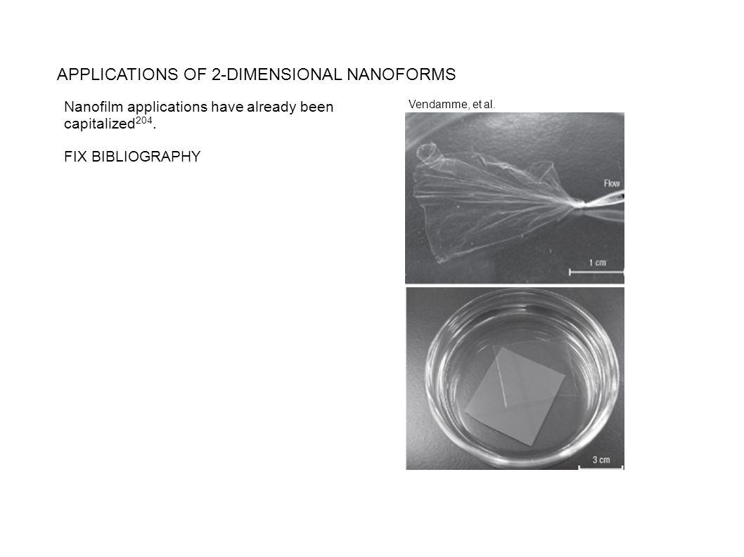 APPLICATIONS OF 2-DIMENSIONAL NANOFORMS Nanofilm applications have already been capitalized 204. FIX BIBLIOGRAPHY Vendamme, et al.