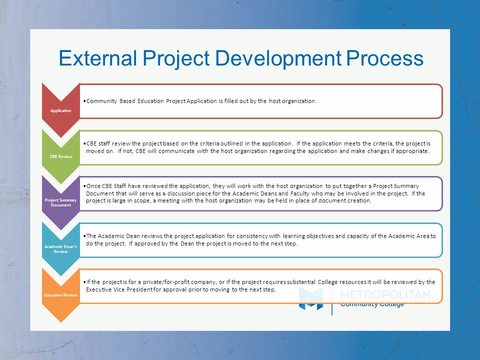 External Project Development Process Application Community Based Education Project Application is filled out by the host organization.