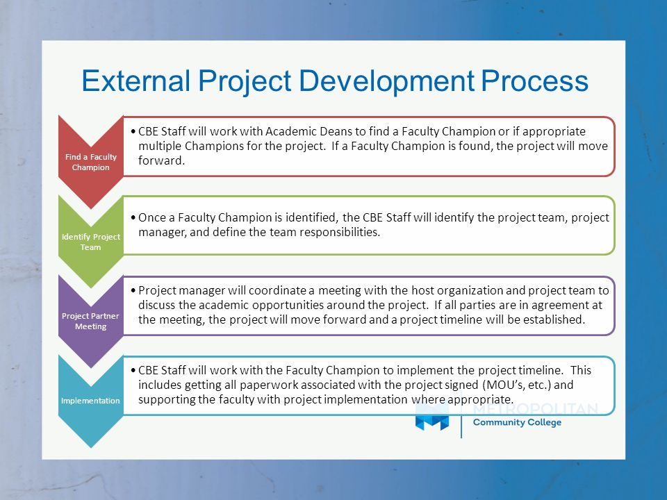 External Project Development Process Find a Faculty Champion CBE Staff will work with Academic Deans to find a Faculty Champion or if appropriate multiple Champions for the project.