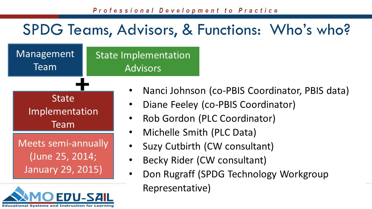 Professional Development to Practice SPDG Teams, Advisors, & Functions: Who's who.
