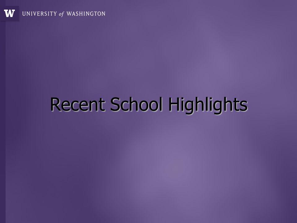 Recent School Highlights