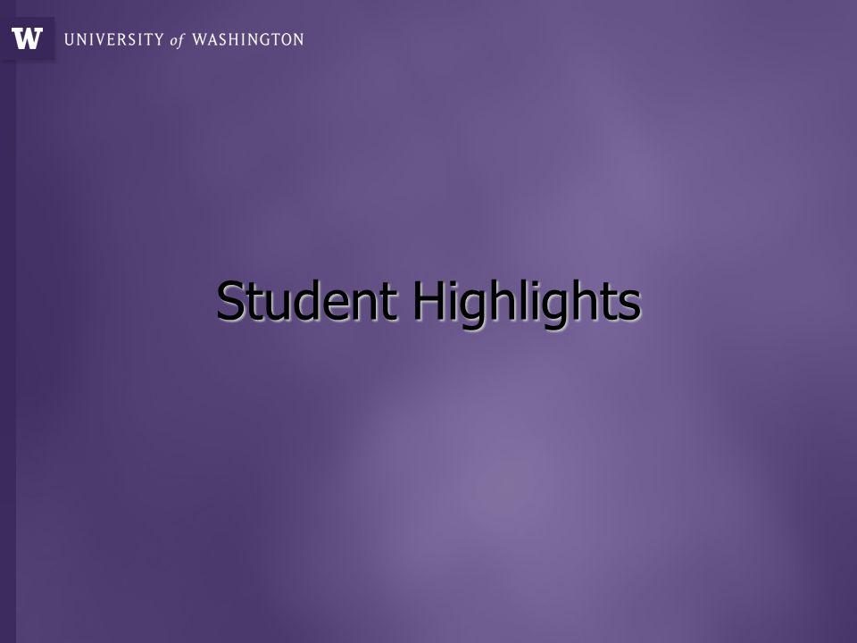 Student Highlights