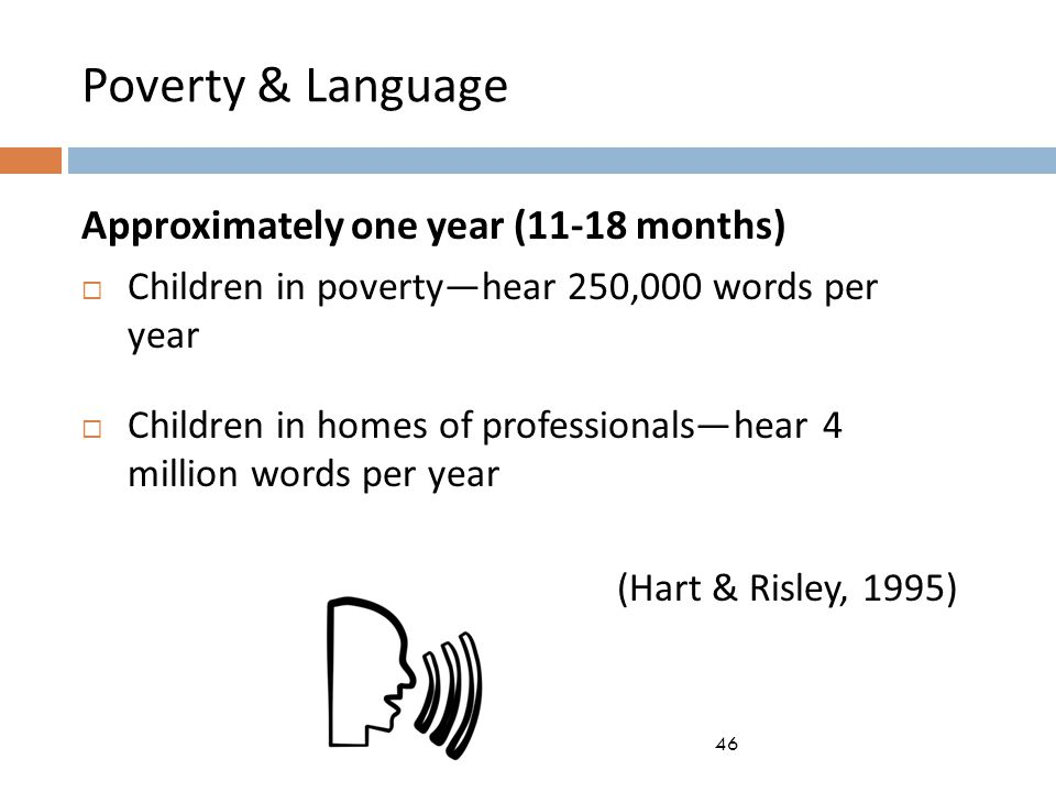 Poverty & Language Approximately one year (11-18 months)  Children in poverty—hear 250,000 words per year  Children in homes of professionals—hear 4