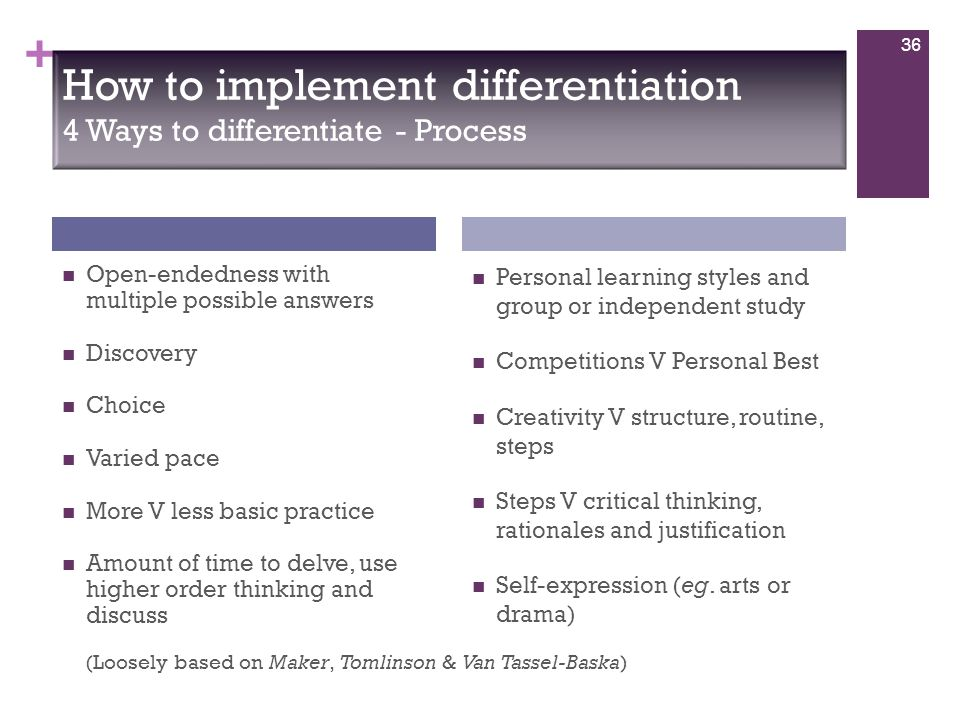 + Four ways to differentiate - Process Open-endedness with multiple possible answers Discovery Choice Varied pace More V less basic practice Amount of time to delve, use higher order thinking and discuss Personal learning styles and group or independent study Competitions V Personal Best Creativity V structure, routine, steps Steps V critical thinking, rationales and justification Self-expression (eg.