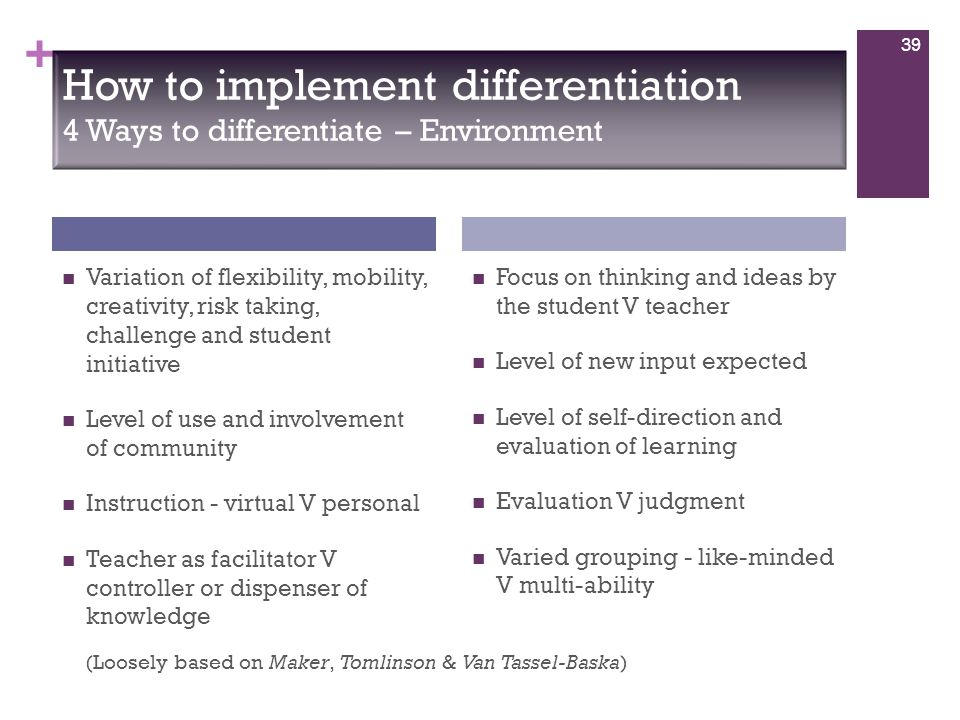 + Four ways to differentiate - Environment Variation of flexibility, mobility, creativity, risk taking, challenge and student initiative Level of use and involvement of community Instruction - virtual V personal Teacher as facilitator V controller or dispenser of knowledge Focus on thinking and ideas by the student V teacher Level of new input expected Level of self-direction and evaluation of learning Evaluation V judgment Varied grouping - like-minded V multi-ability 39 (Loosely based on Maker, Tomlinson & Van Tassel-Baska) How to implement differentiation 4 Ways to differentiate – Environment