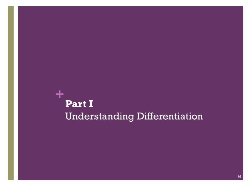 + Part I Understanding Differentiation 6