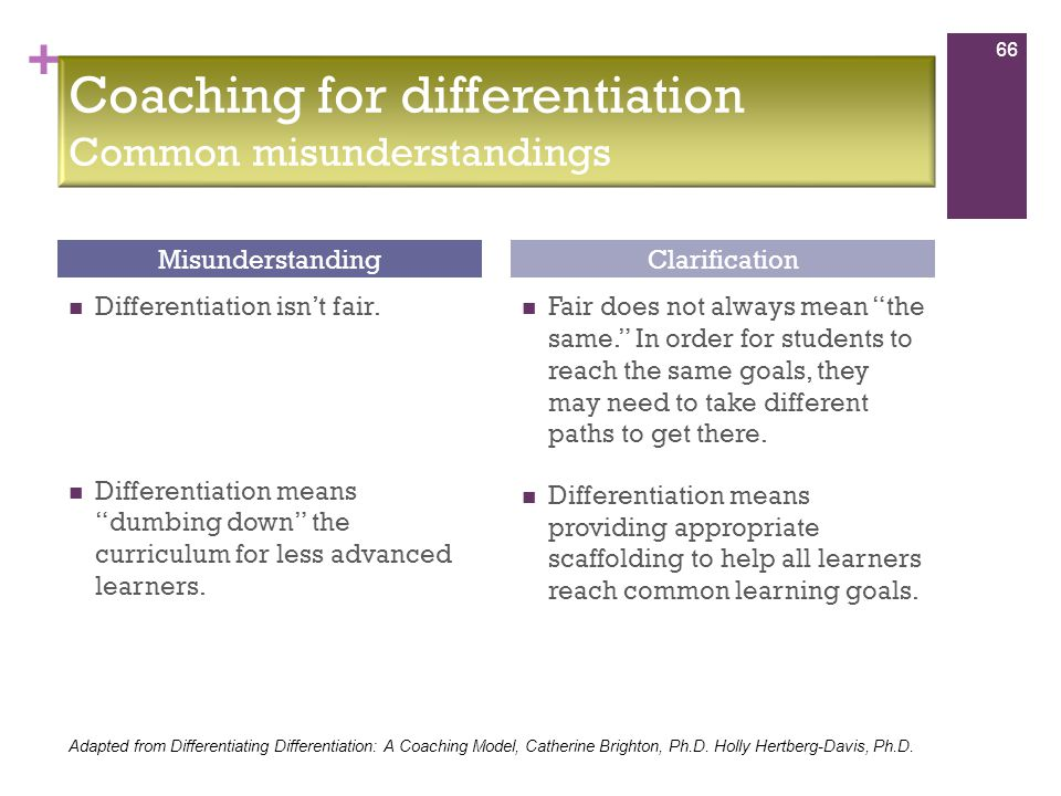 + Differentiation isn't fair.