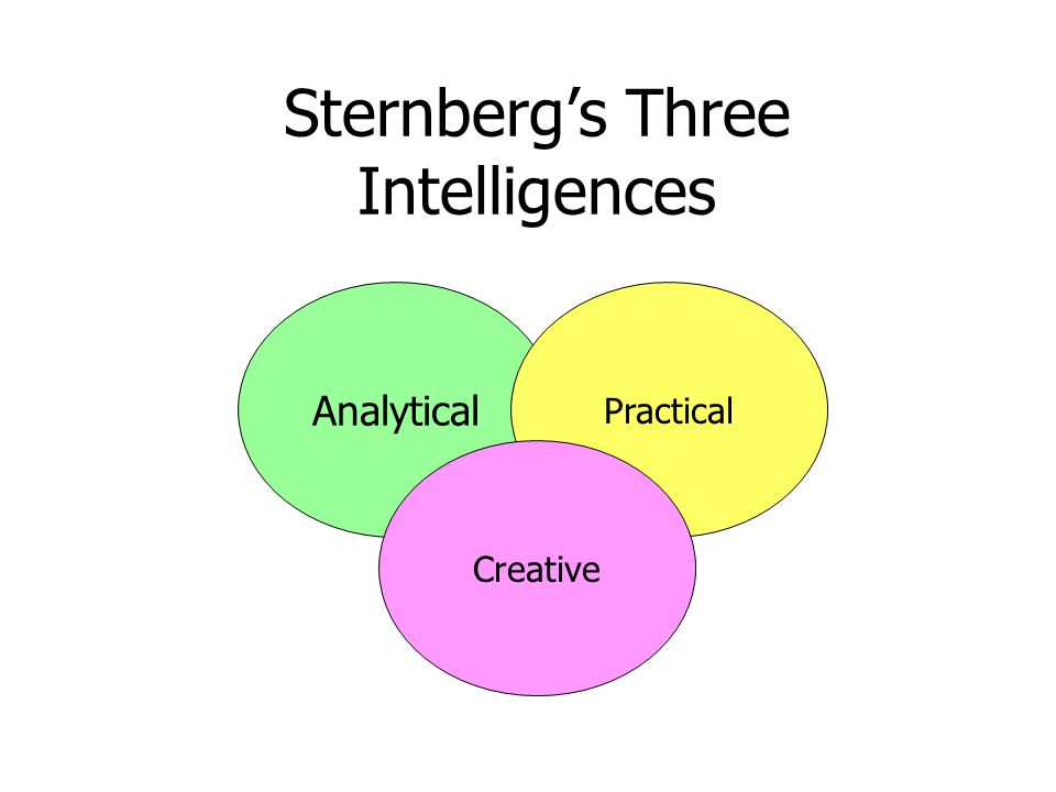 Sternberg's Three Intelligences Analytical Practical Creative