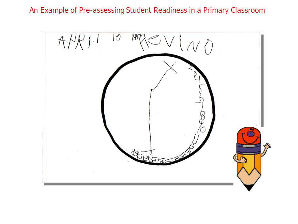 An Example of Pre-assessing Student Readiness in a Primary Classroom